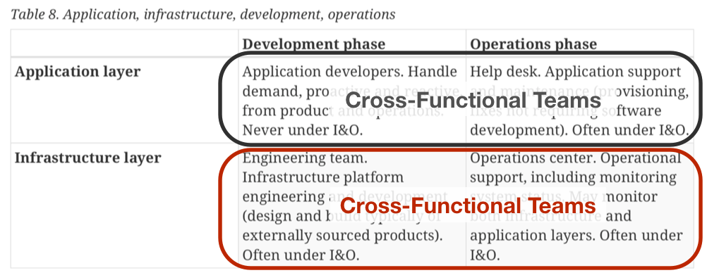 Betz-quadrant-cross-functional