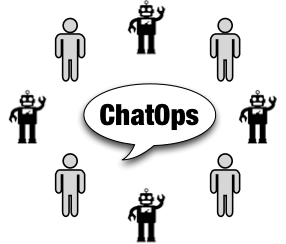 chatops_robots_people