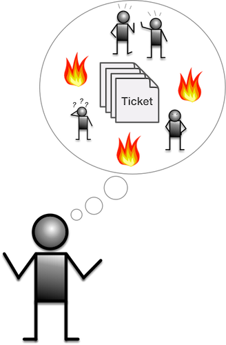 question_tickets2